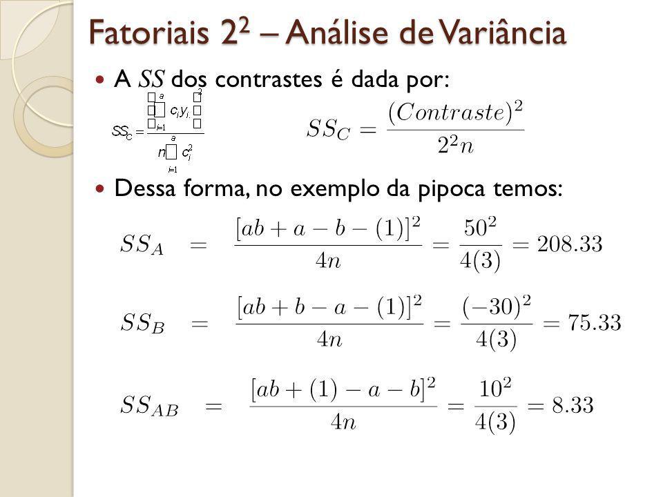 Fatoriais 2 2 – Análise de Variância A SS dos contrastes é dada por: Dessa forma, no exemplo da pipoca temos: