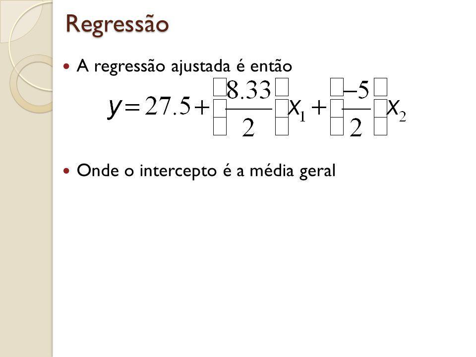 Regressão A regressão ajustada é então Onde o intercepto é a média geral