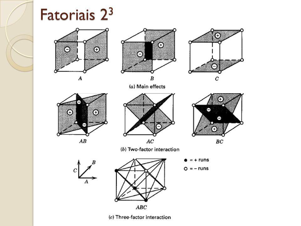 Fatoriais 2 3
