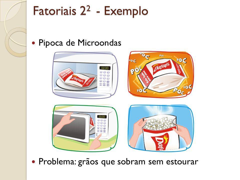 Fatoriais 2 2 - Exemplo Pipoca de Microondas Problema: grãos que sobram sem estourar