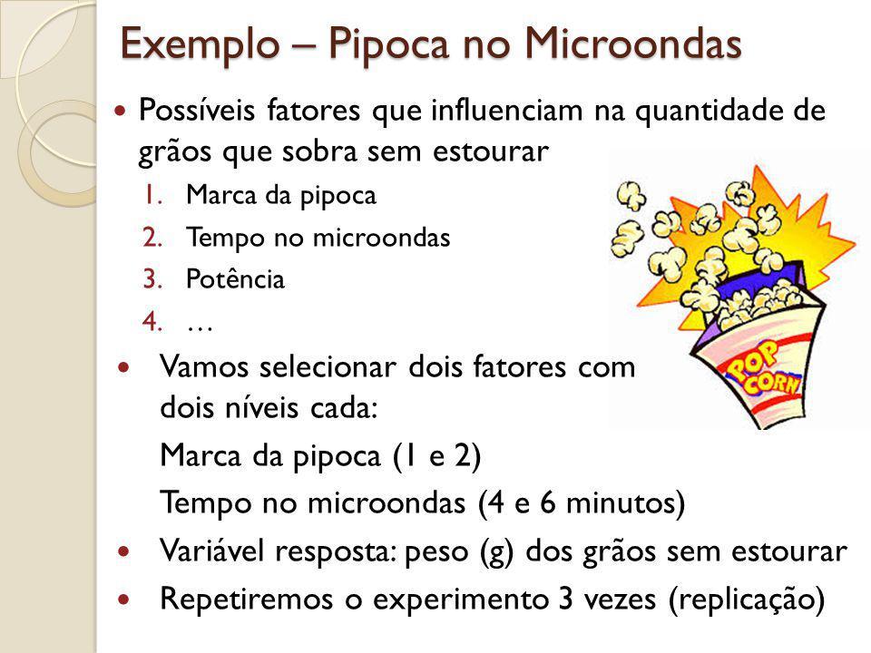 Exemplo – Pipoca no Microondas Possíveis fatores que influenciam na quantidade de grãos que sobra sem estourar 1.Marca da pipoca 2.Tempo no microondas