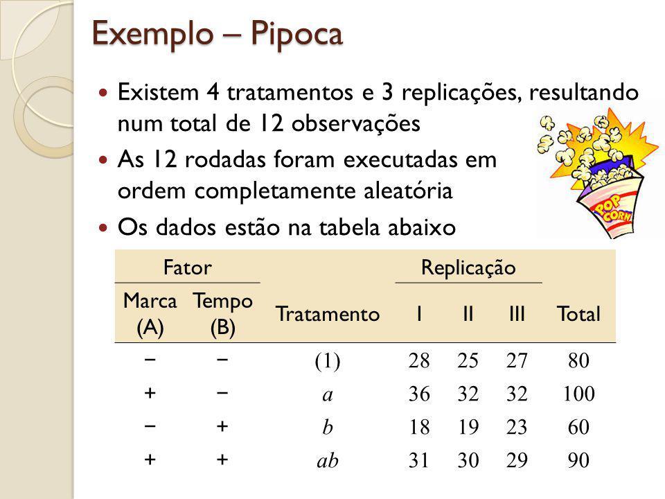 Exemplo – Pipoca O modelo linear para esse experimento ainda pode ser escrito da forma usual: E as SS podem ser calculadas como antes No entanto, veremos um maneira alternativa de calcular as SS para esse tipo particular de modelo Na notação usada aqui, letras maiúsculas denotam os fatores (A e B) e as letras minúsculas denotam os tratamentos ( a, b, ab )