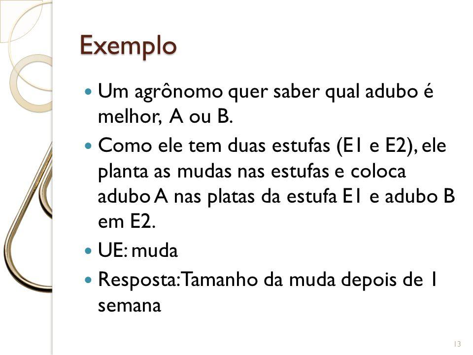Exemplo Um agrônomo quer saber qual adubo é melhor, A ou B. Como ele tem duas estufas (E1 e E2), ele planta as mudas nas estufas e coloca adubo A nas