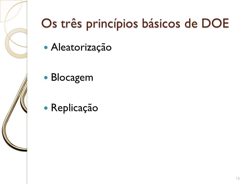 Os três princípios básicos de DOE 16 Aleatorização Blocagem Replicação