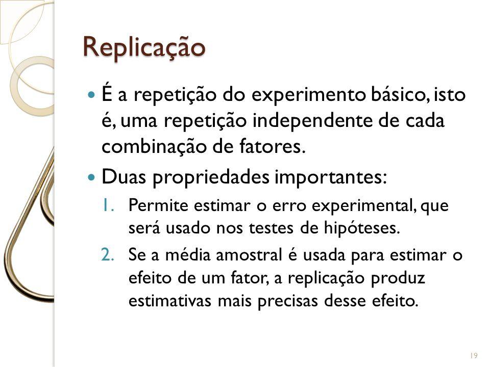 Replicação É a repetição do experimento básico, isto é, uma repetição independente de cada combinação de fatores. Duas propriedades importantes: 1.Per