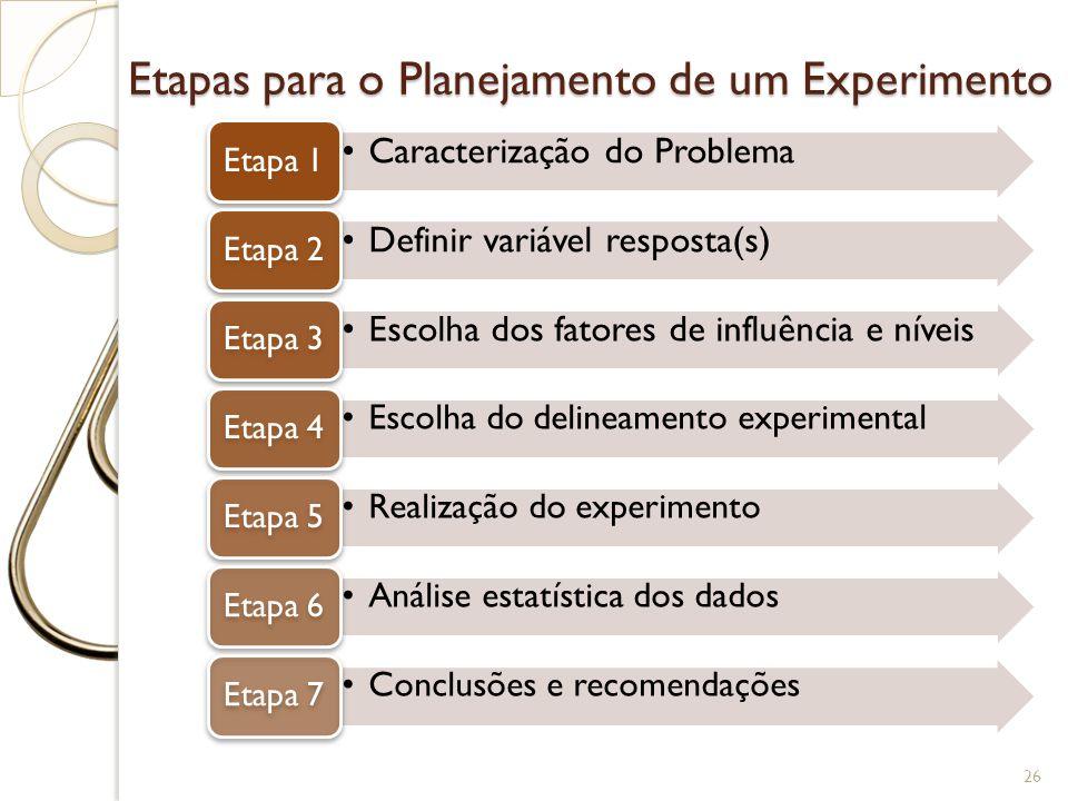 Etapas para o Planejamento de um Experimento Caracterização do Problema Etapa 1 Definir variável resposta(s) Etapa 2 Escolha dos fatores de influência