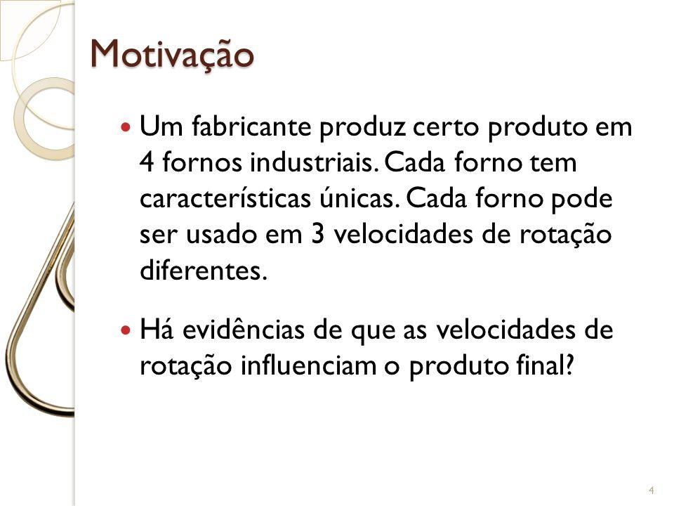 Motivação 4 Um fabricante produz certo produto em 4 fornos industriais. Cada forno tem características únicas. Cada forno pode ser usado em 3 velocida