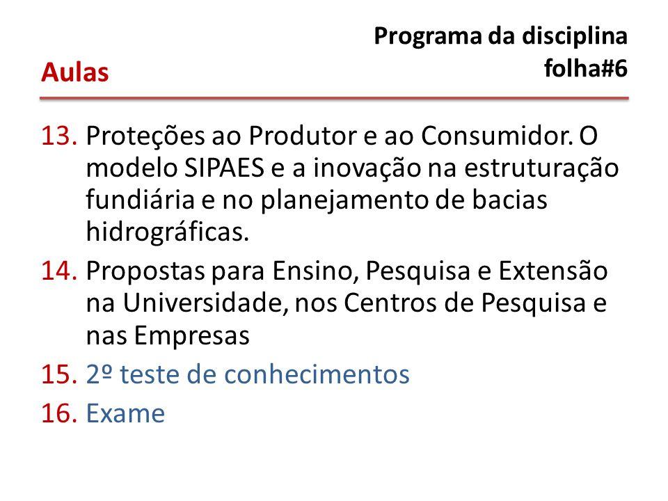 Programa da disciplina folha#6 13.Proteções ao Produtor e ao Consumidor.