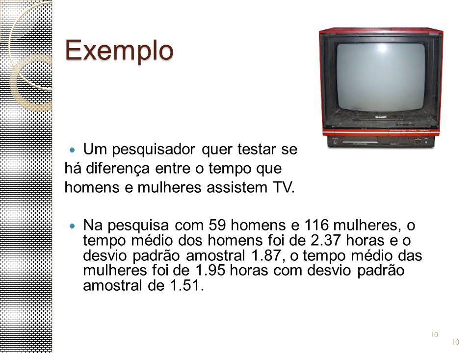 10 Exemplo Um pesquisador quer testar se há diferença entre o tempo que homens e mulheres assistem TV. Na pesquisa com 59 homens e 116 mulheres, o tem
