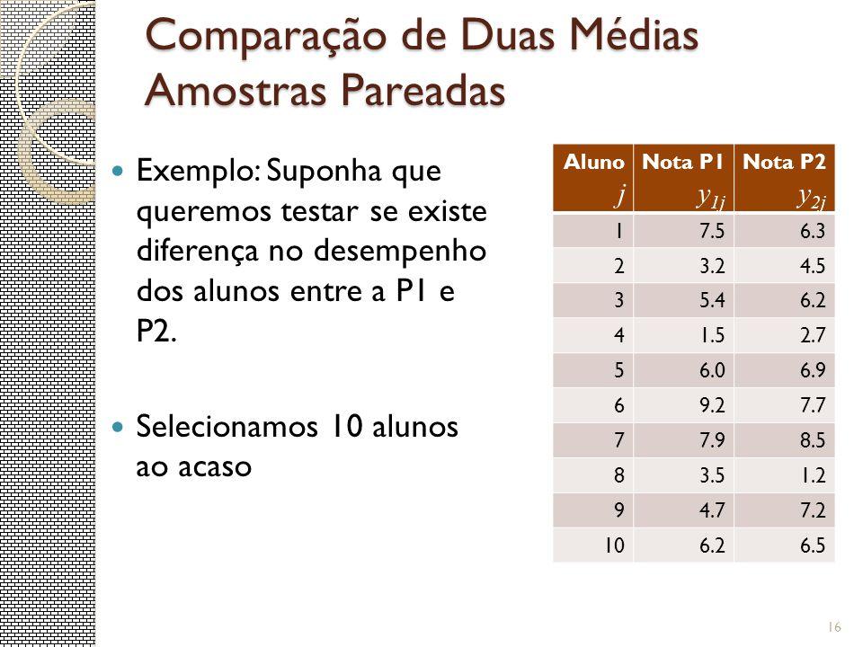 Comparação de Duas Médias Amostras Pareadas Exemplo: Suponha que queremos testar se existe diferença no desempenho dos alunos entre a P1 e P2. Selecio