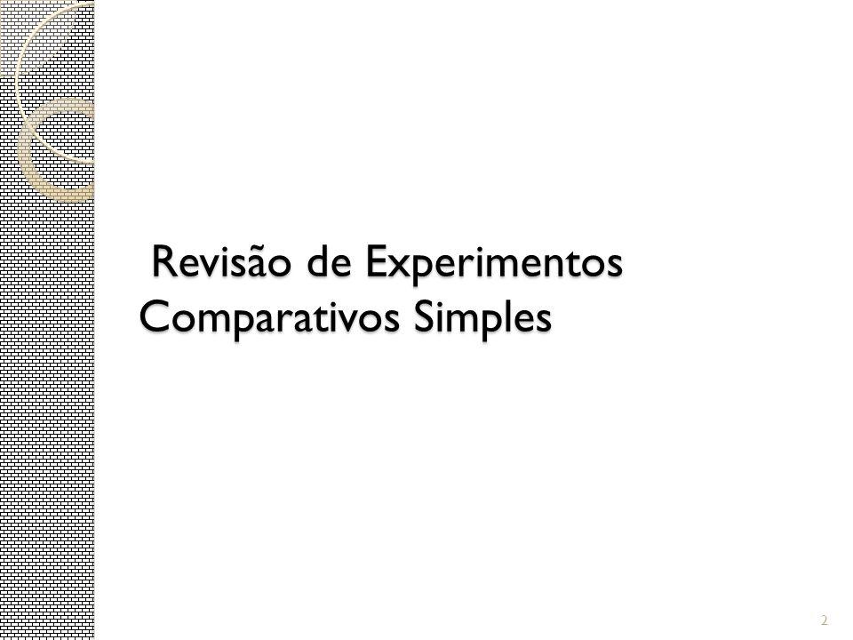 Revisão de Experimentos Comparativos Simples Revisão de Experimentos Comparativos Simples 2