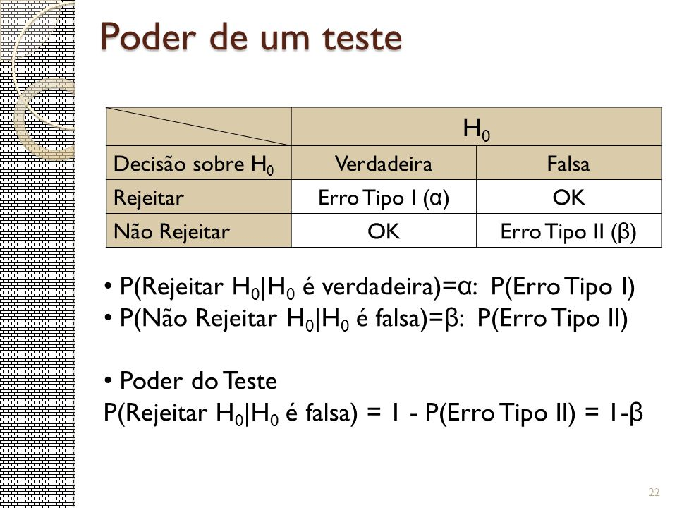 Poder de um teste 22 H0H0 Decisão sobre H 0 VerdadeiraFalsa Rejeitar Erro Tipo I ( α ) OK Não Rejeitar OK Erro Tipo II ( β ) P(Rejeitar H 0  H 0 é ver