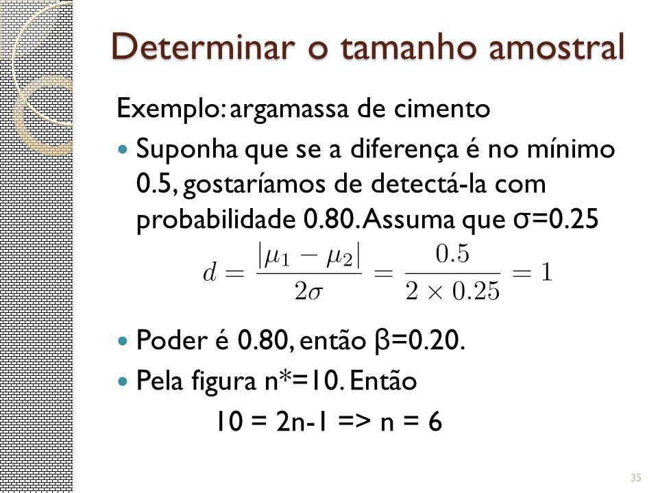 Determinar o tamanho amostral 35 Exemplo: argamassa de cimento Suponha que se a diferença é no mínimo 0.5, gostaríamos de detectá-la com probabilidade