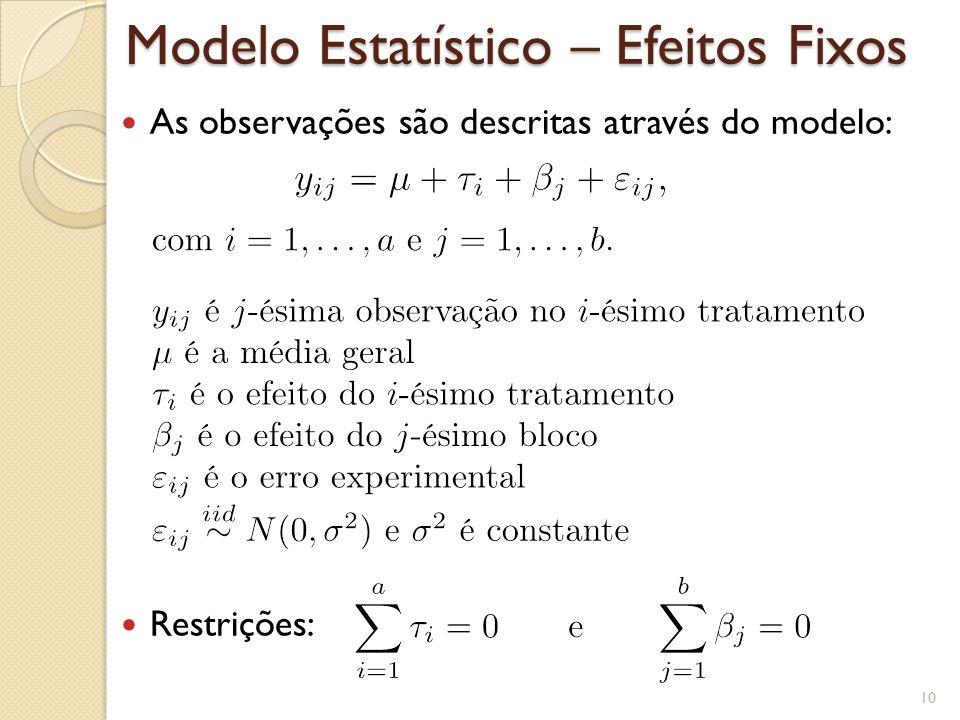Modelo Estatístico – Efeitos Fixos As observações são descritas através do modelo: Restrições: 10