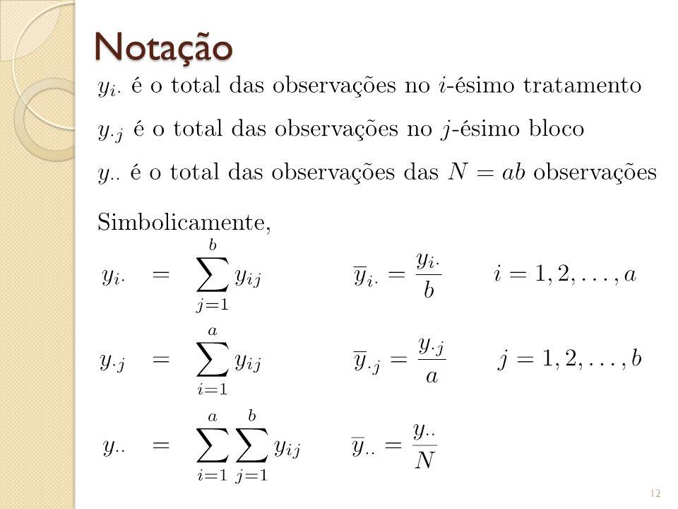 Notação 12