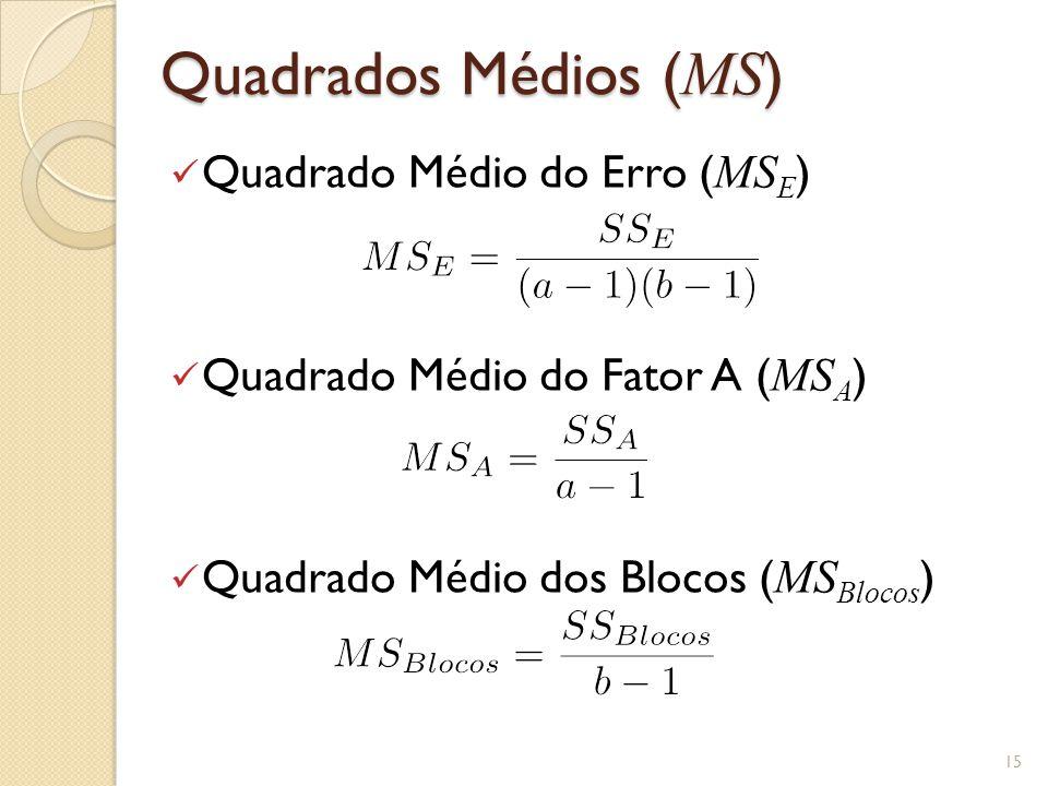 Quadrados Médios ( MS ) Quadrado Médio do Erro ( MS E ) Quadrado Médio do Fator A ( MS A ) Quadrado Médio dos Blocos ( MS Blocos ) 15