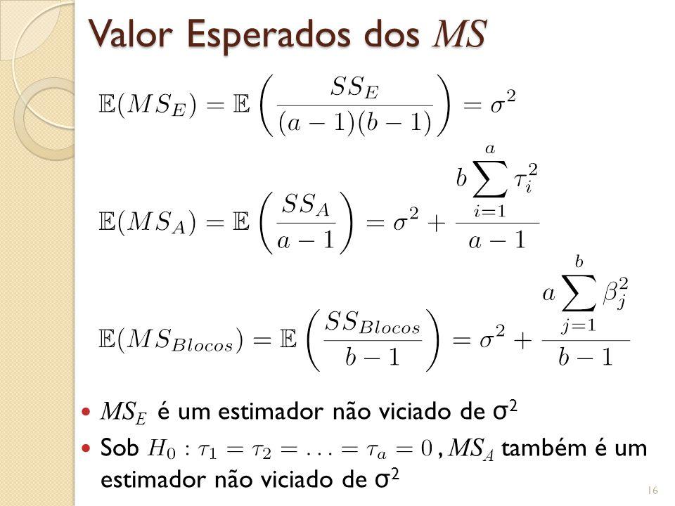 Valor Esperados dos MS MS E é um estimador não viciado de σ 2 Sob, MS A também é um estimador não viciado de σ 2 16