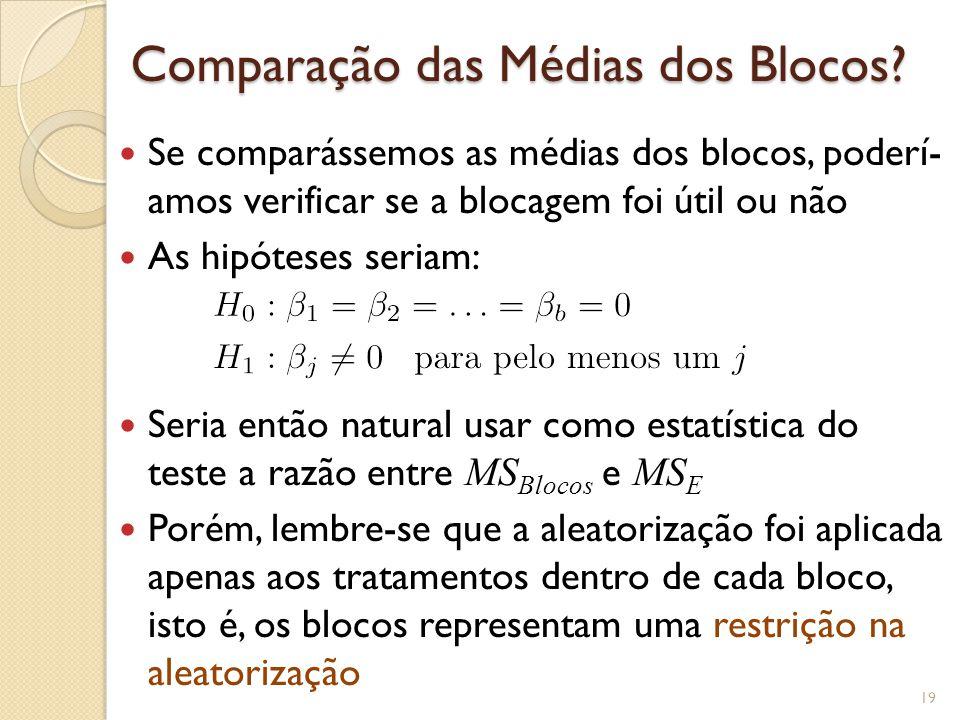 Comparação das Médias dos Blocos? Se comparássemos as médias dos blocos, poderí- amos verificar se a blocagem foi útil ou não As hipóteses seriam: Ser