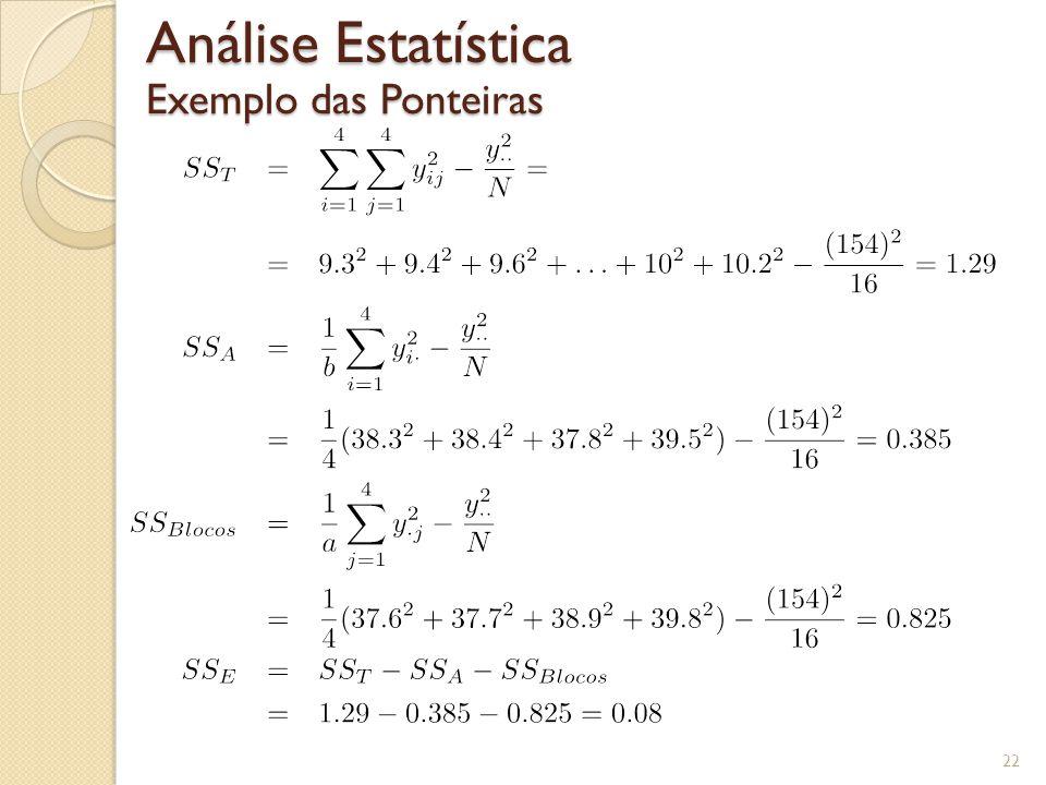 22 Análise Estatística Exemplo das Ponteiras