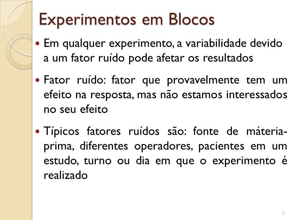 Experimentos em Blocos Em qualquer experimento, a variabilidade devido a um fator ruído pode afetar os resultados Fator ruído: fator que provavelmente