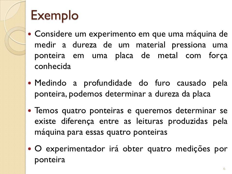 Exemplo Considere um experimento em que uma máquina de medir a dureza de um material pressiona uma ponteira em uma placa de metal com força conhecida