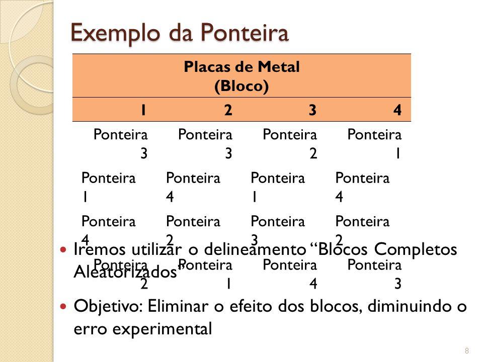 Exemplo da Ponteira 8 Iremos utilizar o delineamento Blocos Completos Aleatorizados Objetivo: Eliminar o efeito dos blocos, diminuindo o erro experime