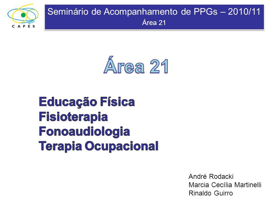 Seminário de Acompanhamento de PPGs – 2010/11 Área 21 Seminário de Acompanhamento de PPGs – 2010/11 Área 21 PROGRAMAS 5 – ( 7 PPGs) –EF (3) UFPR; UFSC; UFRGS –FI (2) USP; UFMG; –FO (2) UNIFESP; USP