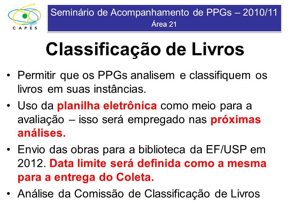 Seminário de Acompanhamento de PPGs – 2010/11 Área 21 Seminário de Acompanhamento de PPGs – 2010/11 Área 21 Permitir que os PPGs analisem e classifiqu