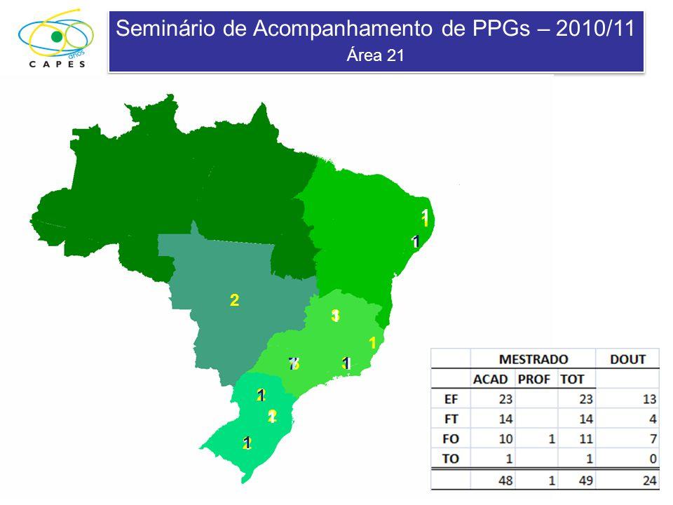 Seminário de Acompanhamento de PPGs – 2010/11 Área 21 Seminário de Acompanhamento de PPGs – 2010/11 Área 21 1 1 2 1 3 3 6 2 2 2 1 1 1 7 1 1 1 1 1 1 1