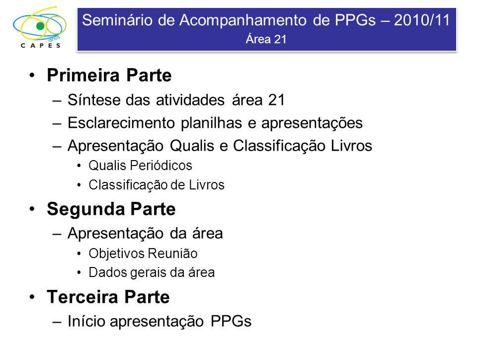 Seminário de Acompanhamento de PPGs – 2010/11 Área 21 Seminário de Acompanhamento de PPGs – 2010/11 Área 21 Quarta Parte –Critérios 2010-2011 –Síntese dados apresentados Quinta Parte –Planejamento 2012 e avaliação trienal