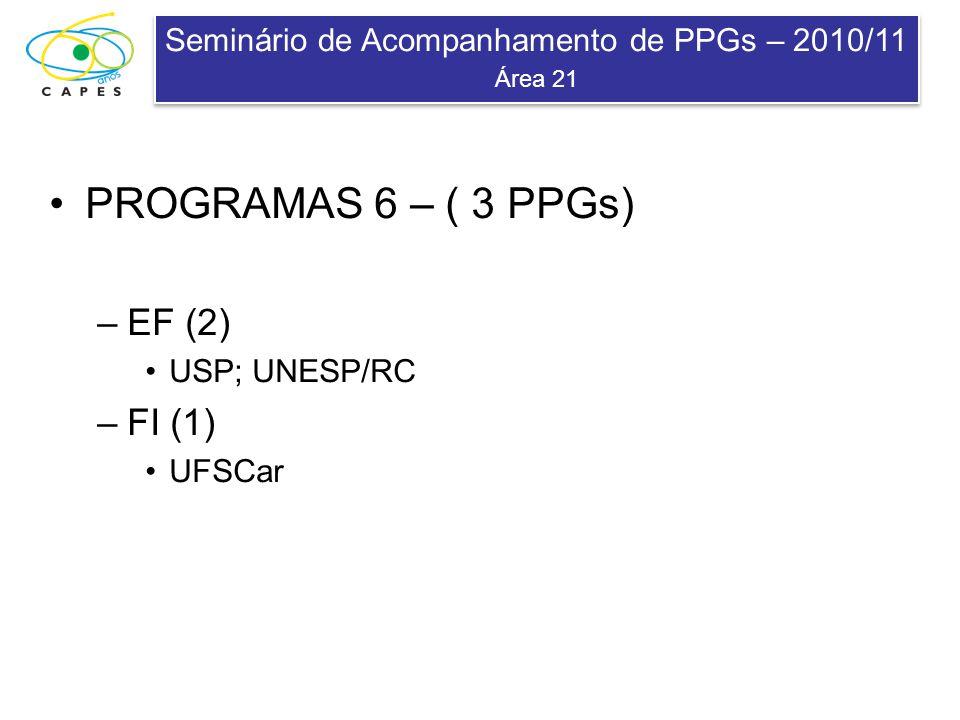 Seminário de Acompanhamento de PPGs – 2010/11 Área 21 Seminário de Acompanhamento de PPGs – 2010/11 Área 21 PROGRAMAS 6 – ( 3 PPGs) –EF (2) USP; UNESP