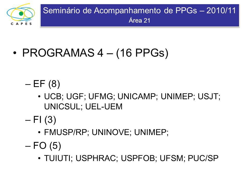 Seminário de Acompanhamento de PPGs – 2010/11 Área 21 Seminário de Acompanhamento de PPGs – 2010/11 Área 21 PROGRAMAS 4 – (16 PPGs) –EF (8) UCB; UGF;