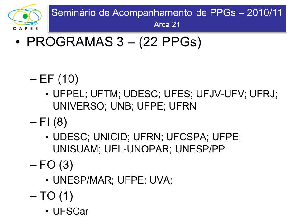 Seminário de Acompanhamento de PPGs – 2010/11 Área 21 Seminário de Acompanhamento de PPGs – 2010/11 Área 21 PROGRAMAS 3 – (22 PPGs) –EF (10) UFPEL; UF