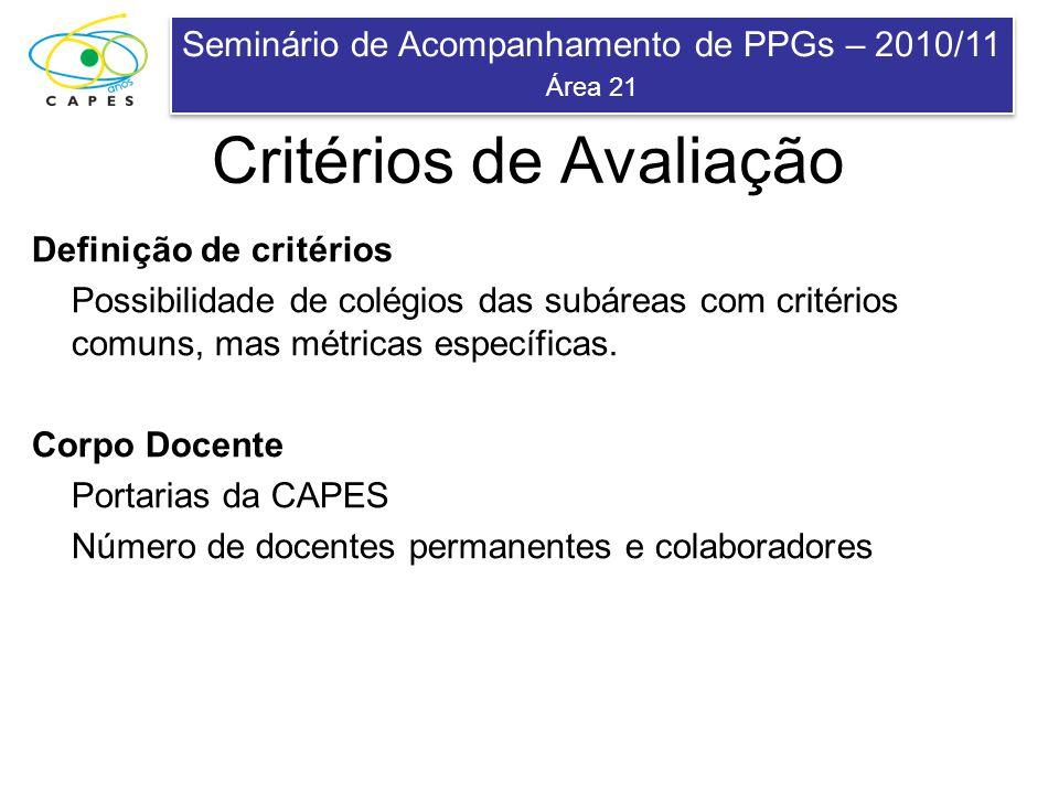 Seminário de Acompanhamento de PPGs – 2010/11 Área 21 Seminário de Acompanhamento de PPGs – 2010/11 Área 21 Critérios de Avaliação Definição de critér