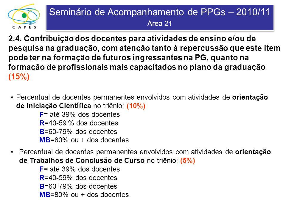 Seminário de Acompanhamento de PPGs – 2010/11 Área 21 Seminário de Acompanhamento de PPGs – 2010/11 Área 21 2.4. Contribuição dos docentes para ativid