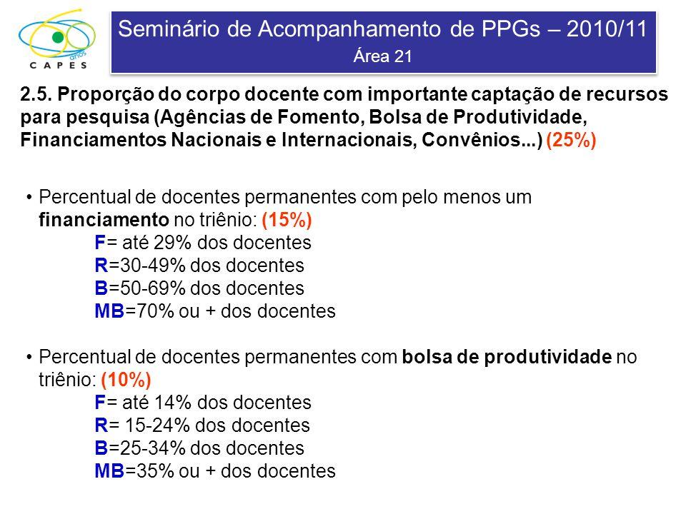 Seminário de Acompanhamento de PPGs – 2010/11 Área 21 Seminário de Acompanhamento de PPGs – 2010/11 Área 21 2.5. Proporção do corpo docente com import