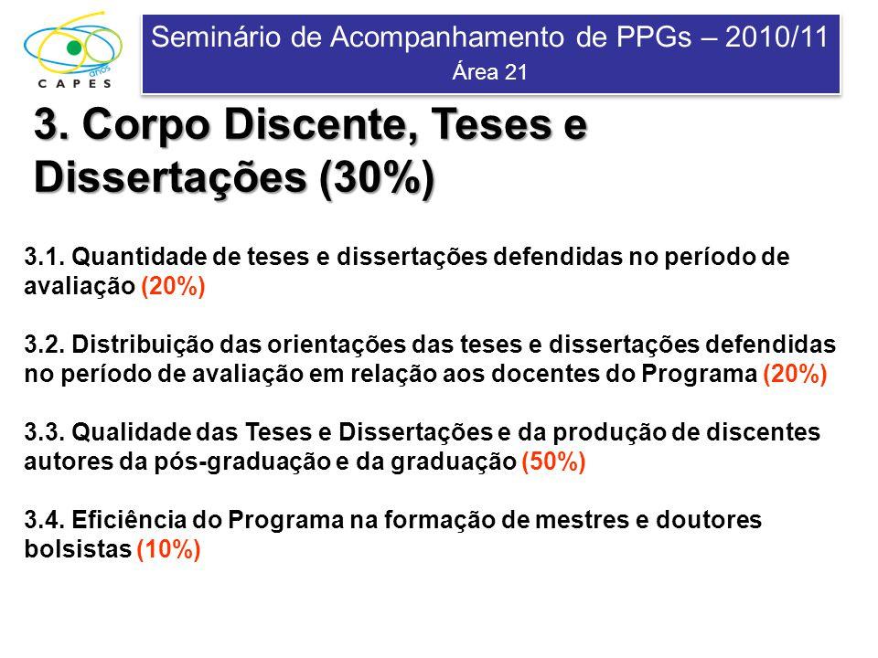 Seminário de Acompanhamento de PPGs – 2010/11 Área 21 Seminário de Acompanhamento de PPGs – 2010/11 Área 21 3. Corpo Discente, Teses e Dissertações (3