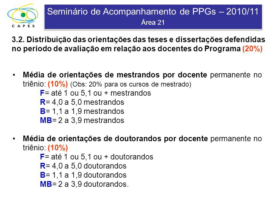 Seminário de Acompanhamento de PPGs – 2010/11 Área 21 Seminário de Acompanhamento de PPGs – 2010/11 Área 21 3.2. Distribuição das orientações das tese