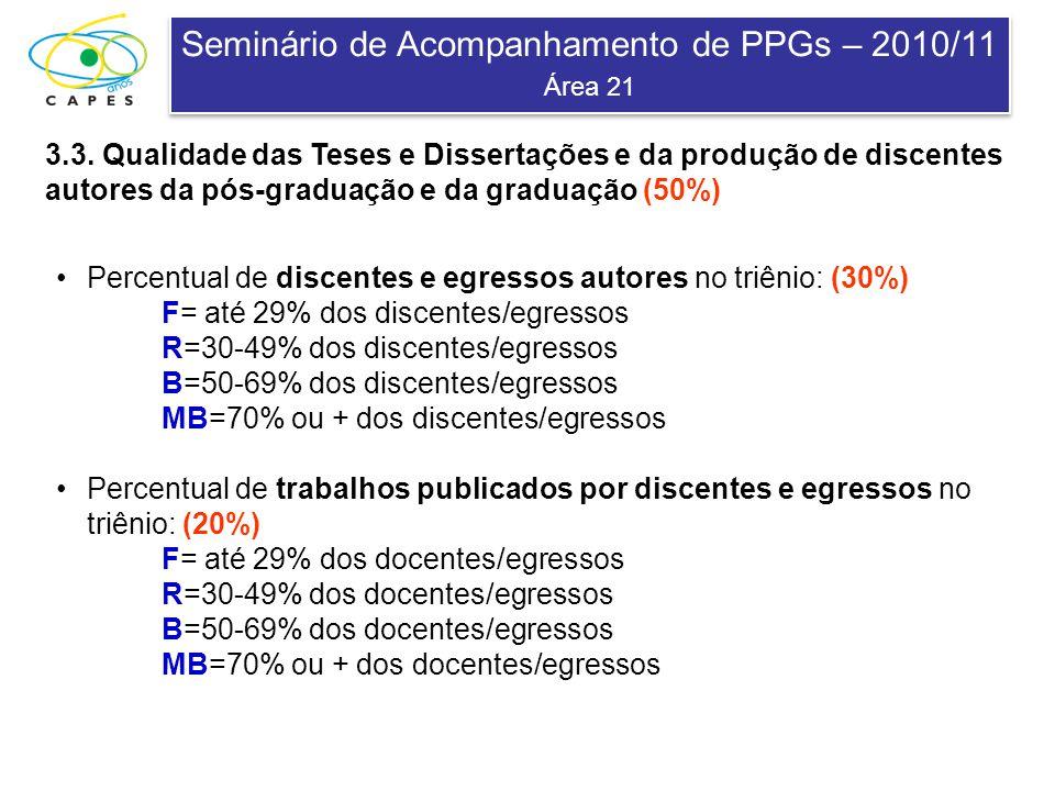 Seminário de Acompanhamento de PPGs – 2010/11 Área 21 Seminário de Acompanhamento de PPGs – 2010/11 Área 21 3.3. Qualidade das Teses e Dissertações e