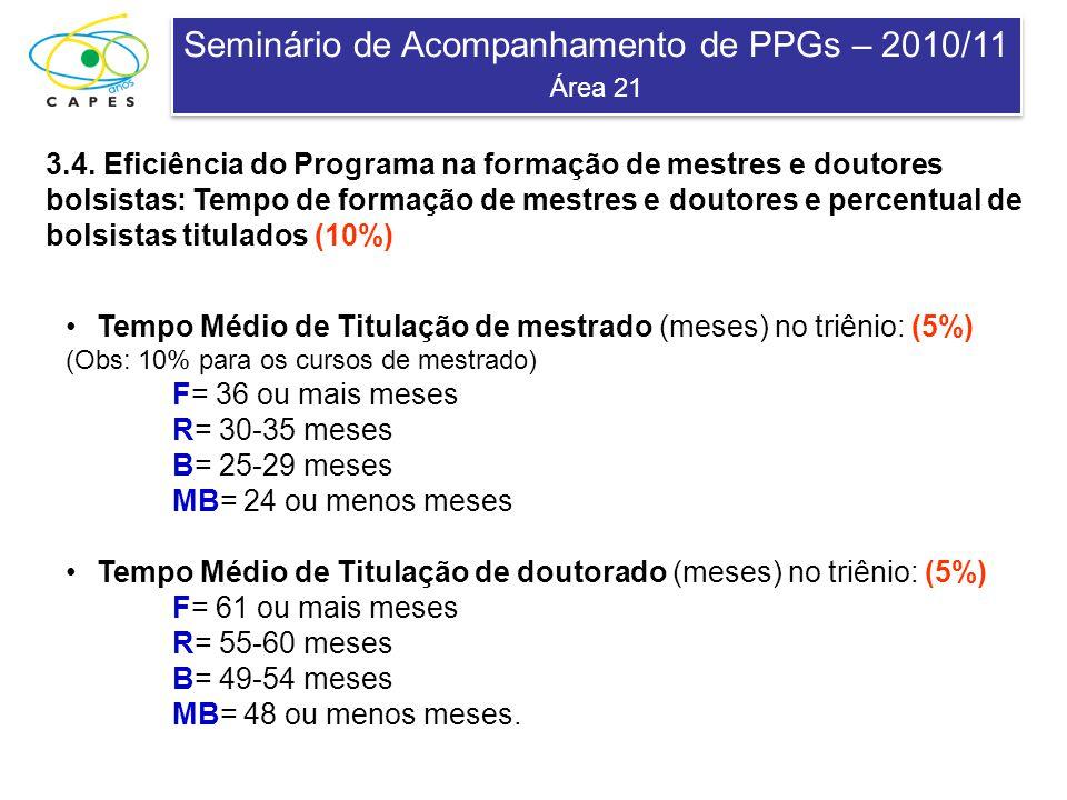 Seminário de Acompanhamento de PPGs – 2010/11 Área 21 Seminário de Acompanhamento de PPGs – 2010/11 Área 21 3.4. Eficiência do Programa na formação de
