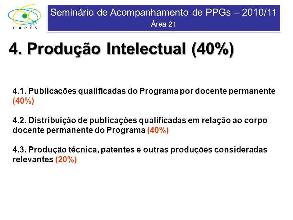 Seminário de Acompanhamento de PPGs – 2010/11 Área 21 Seminário de Acompanhamento de PPGs – 2010/11 Área 21 4. Produção Intelectual (40%) 4.1. Publica