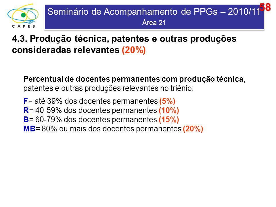 Seminário de Acompanhamento de PPGs – 2010/11 Área 21 Seminário de Acompanhamento de PPGs – 2010/11 Área 21 4.3. Produção técnica, patentes e outras p