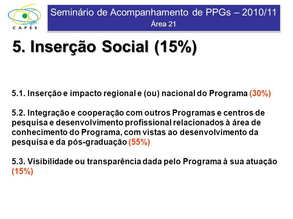 Seminário de Acompanhamento de PPGs – 2010/11 Área 21 Seminário de Acompanhamento de PPGs – 2010/11 Área 21 5. Inserção Social (15%) 5.1. Inserção e i