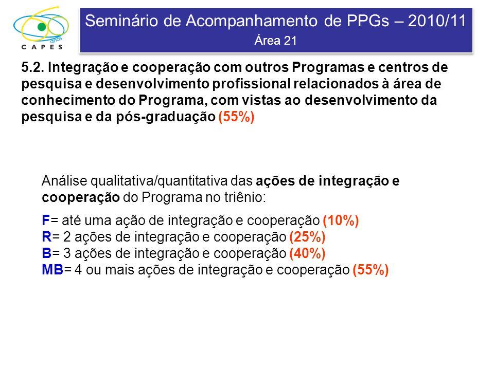 Seminário de Acompanhamento de PPGs – 2010/11 Área 21 Seminário de Acompanhamento de PPGs – 2010/11 Área 21 5.2. Integração e cooperação com outros Pr