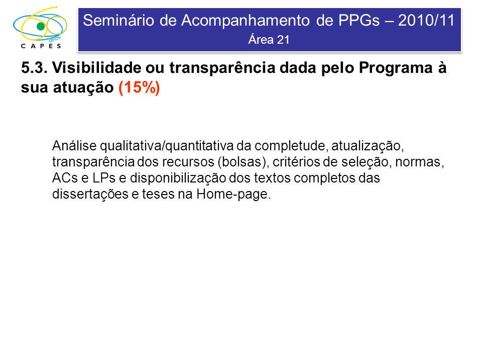 Seminário de Acompanhamento de PPGs – 2010/11 Área 21 Seminário de Acompanhamento de PPGs – 2010/11 Área 21 5.3. Visibilidade ou transparência dada pe