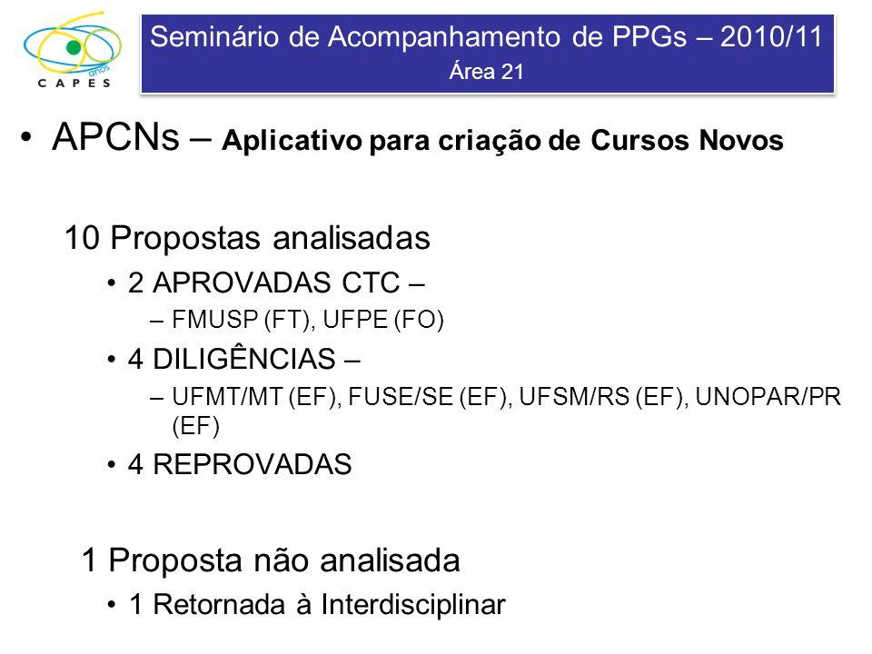Seminário de Acompanhamento de PPGs – 2010/11 Área 21 Seminário de Acompanhamento de PPGs – 2010/11 Área 21 Critérios de Avaliação Definição de critérios Possibilidade de colégios das subáreas com critérios comuns, mas métricas específicas.