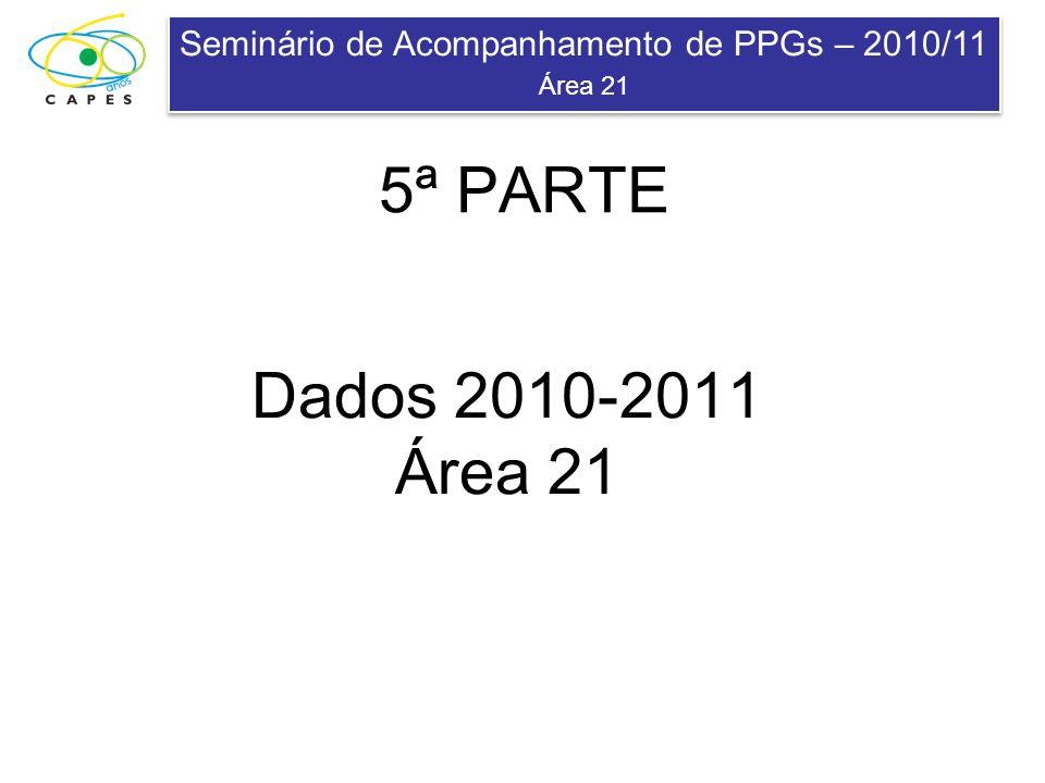 Seminário de Acompanhamento de PPGs – 2010/11 Área 21 Seminário de Acompanhamento de PPGs – 2010/11 Área 21 Dados 2010-2011 Área 21 5ª PARTE