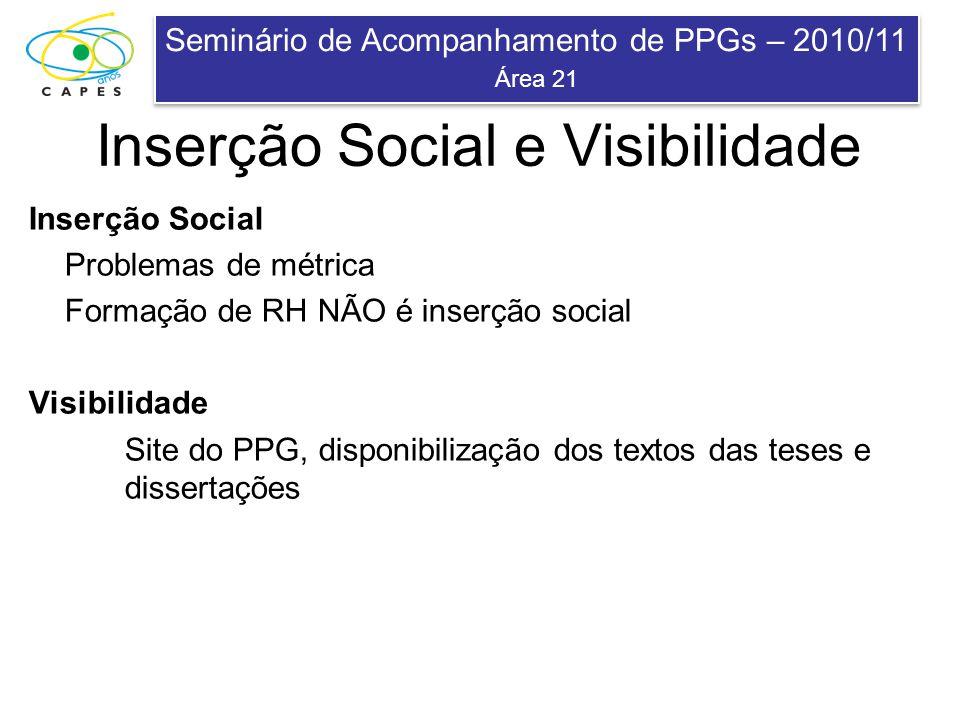 Seminário de Acompanhamento de PPGs – 2010/11 Área 21 Seminário de Acompanhamento de PPGs – 2010/11 Área 21 Inserção Social e Visibilidade Inserção So