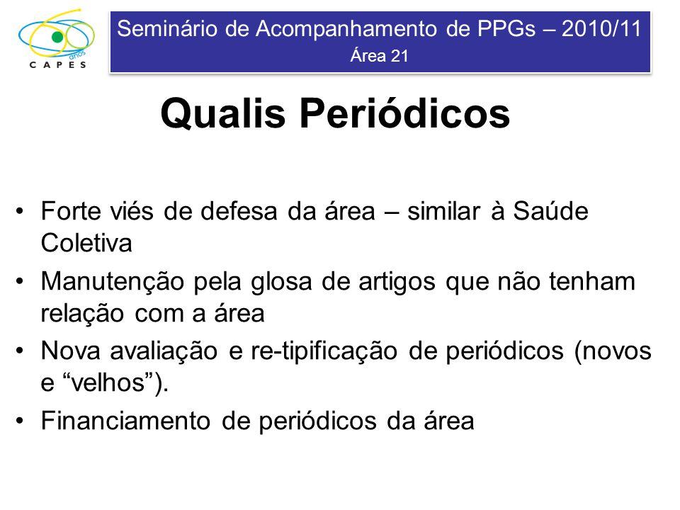 Seminário de Acompanhamento de PPGs – 2010/11 Área 21 Seminário de Acompanhamento de PPGs – 2010/11 Área 21 Forte viés de defesa da área – similar à S