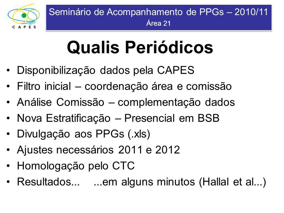 Seminário de Acompanhamento de PPGs – 2010/11 Área 21 Seminário de Acompanhamento de PPGs – 2010/11 Área 21 Metas Aumentar número de PPGs NO e NE Aumentar número PPGs com DO (FT e EF) Aumentar número PPGs na TO Criação de Programas de Mestrado Profissional - MP Processo diferenciado de avaliação de MPs Consolidação cursos 3 (atenção aos 3 x 3)